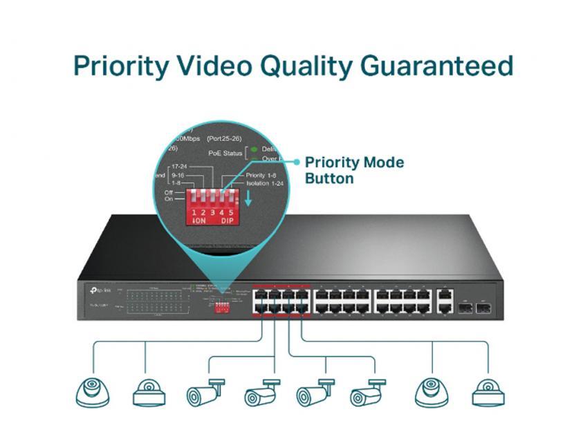 Switch TP-Link TL-SL1226P 24-Port 10/100Mbps + 2-Port Gigabit Unmanaged PoE+ v1 (TL-SL1226P)