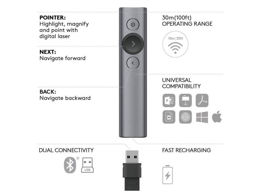 Logitech Wireless Presenter Spotlight Slate (910-004861)